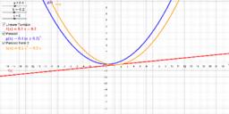 Parameter von Funktionen