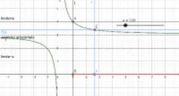limite di x tendente ad infinito con f(x)=l