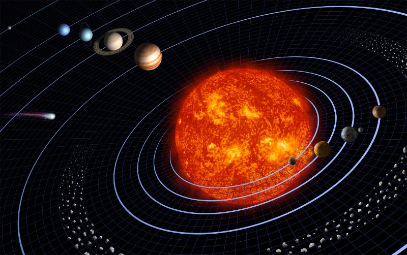 Une image du système solaire
