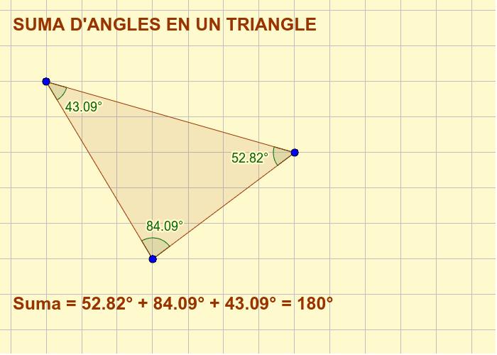 Els angles d'un triangle sumen 180º. AIXÒ JA HO SABÍEM!!