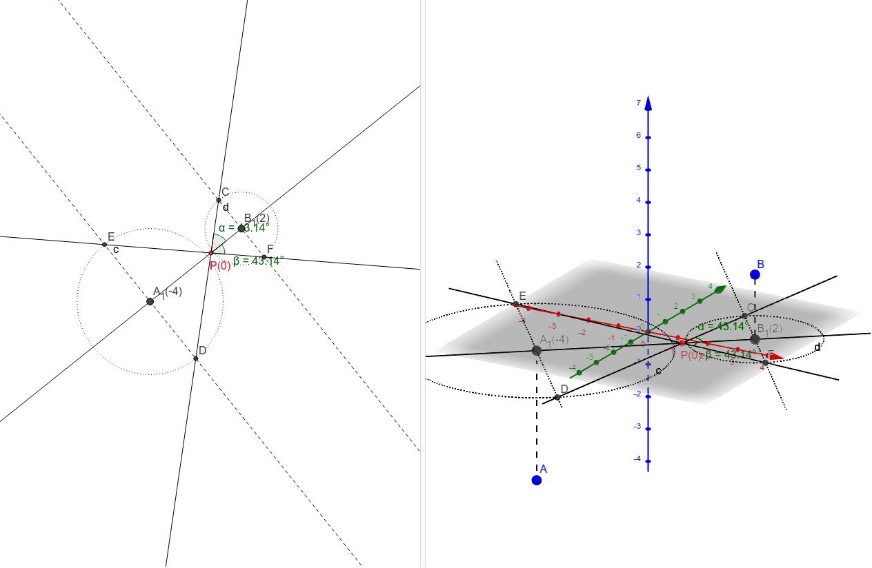 Koutníková - odchylka přímky od průmětny