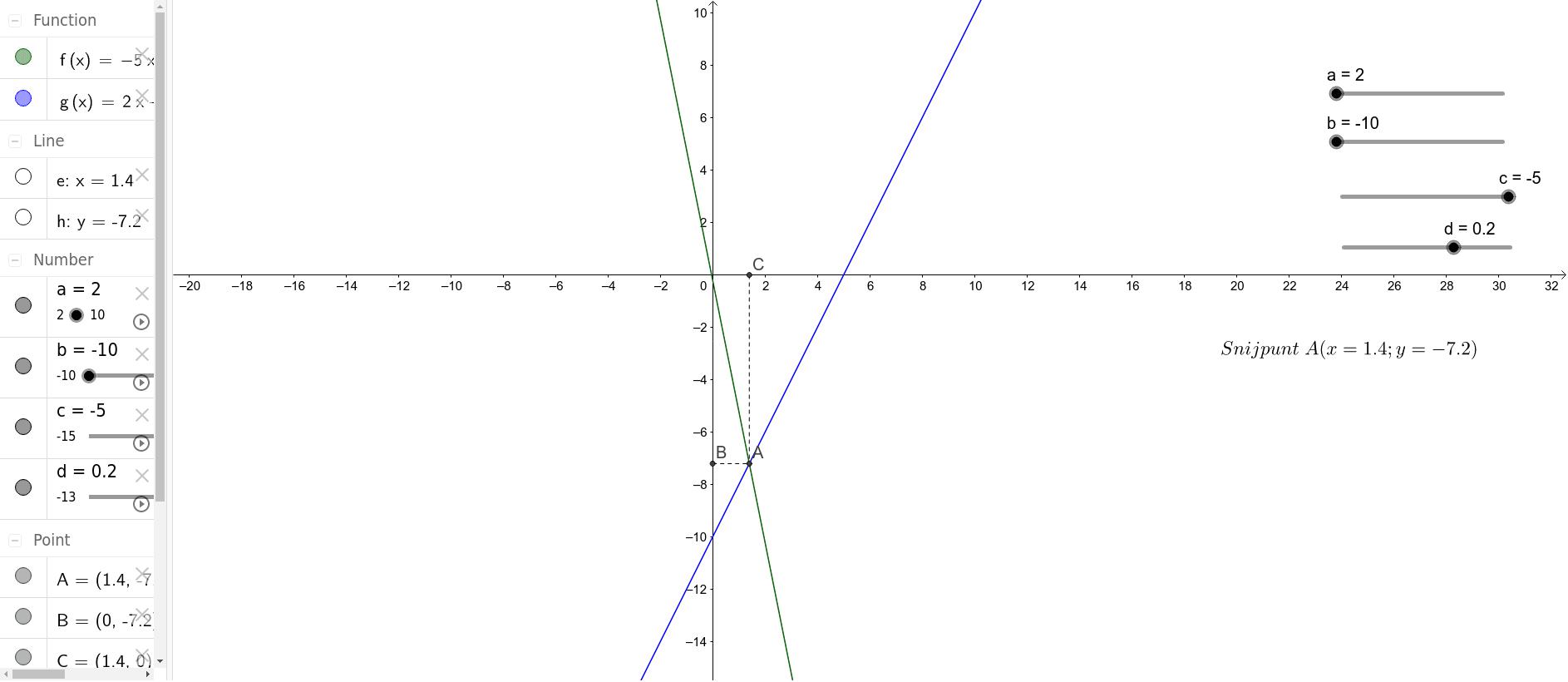 Snijpunt van twee lineaire lijnen Klik op Enter om de activiteit te starten