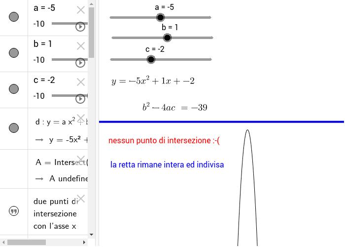 Grafico parabola rivolta verso il basso e intersezioni con asse x