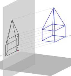 Parallelprojektionen