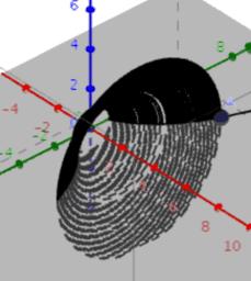 C0702X28 Volume by Disk Method