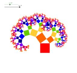 피타고라스 나무(Pythagoras tree)