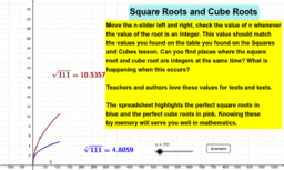 Square and Cube Roots: Favorites of Mathematicians