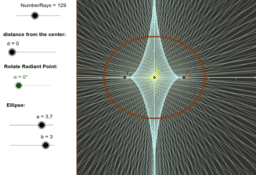 Constructing the Catacaustic of an Ellipse -  Radial Rays