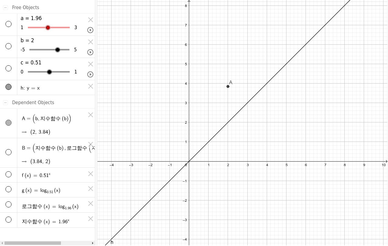 지수함수와 로그함수(2) - GeoGebra