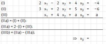 Bestimme am Ende, für welchen Wert des Parameters aes eine, keine oder unendlich viele Lösungen gibt.