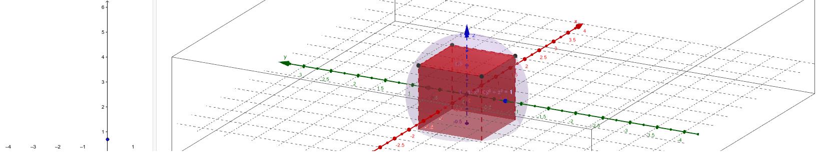 Solidi platonici in 3D (5): Cubo