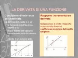 La derivata