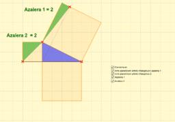 Pitagorasen Teorema