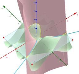 Construcció de la intersecció de dos superfícies