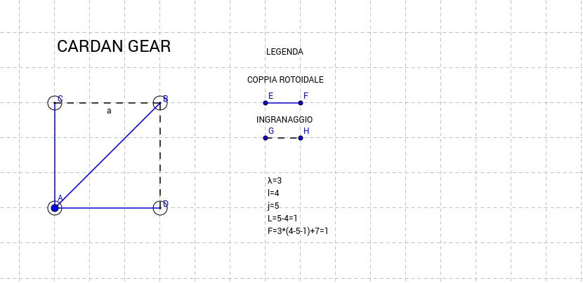 Cardan gear grafo