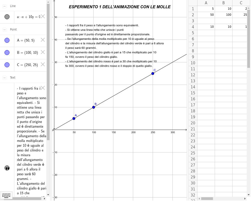 Grafico animazione molle https://phet.colorado.edu/it/simulation/legacy/mass-spring-lab