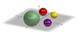 Matemática visual