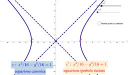 Iperbole equilatera con rotazione per riferimento agli asintoti
