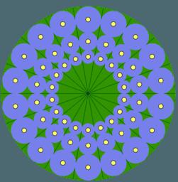 Riempimento di un cerchio o di un poligono regolare con corone concentriche