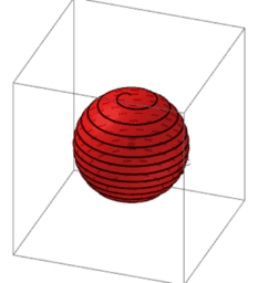 Spherical helix speed based on height