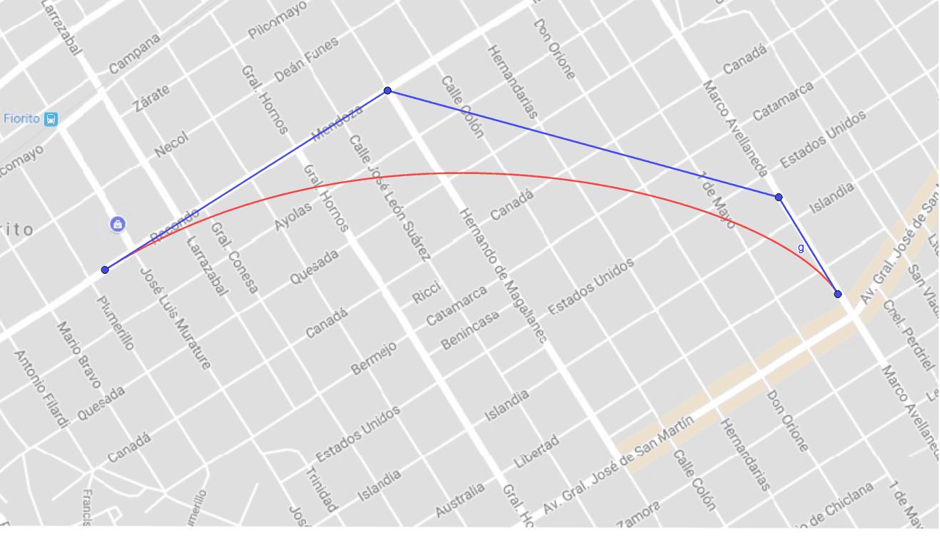"""Observa como la curva """"Empalma"""" las vías que seleccionas..."""