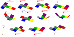 All patterns of the 3D cube