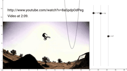 BMX Dirt Jump Short