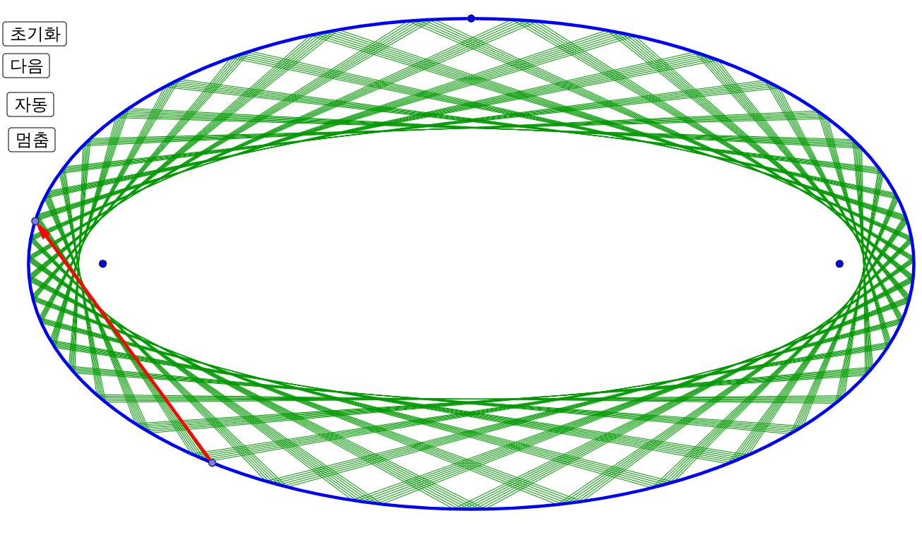 포락선 스크립트 타원 활동을 시작하려면 엔터키를 누르세요.