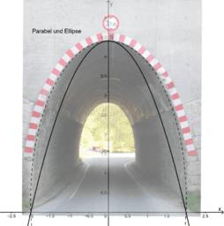 Tunnelprofil