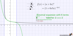Copy of The Binomial Expansion: A Geometric Representation