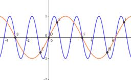sin 3x = cos 2x - diagnos Ma4