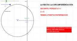 Posicions relatives de recta i circumferència