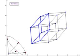 Rotation of a Hypercube