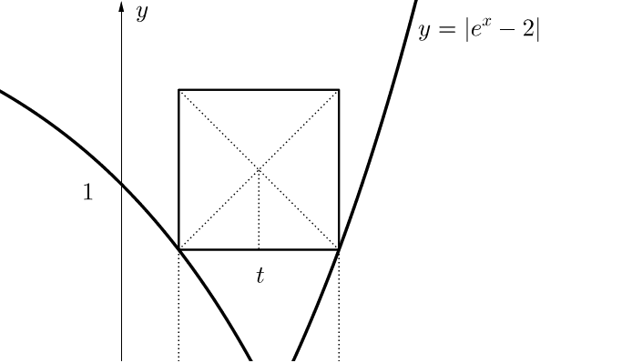 y= e^x-2  활동을 시작하려면 엔터키를 누르세요.