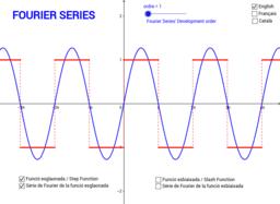 Fourier Series Accuracy / Précision / Precisió