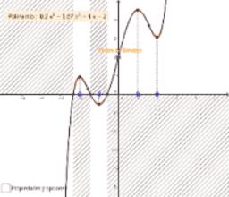 """Representación de Polinomios, conocidos sus puntos críticos (elegirlos en el """"eje x"""")"""