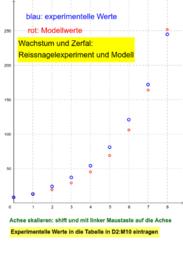 Simulation Wachstum / Zerfall