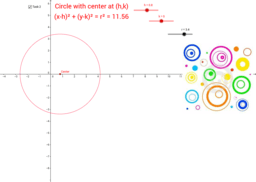 Exploring the Equation of a Circle