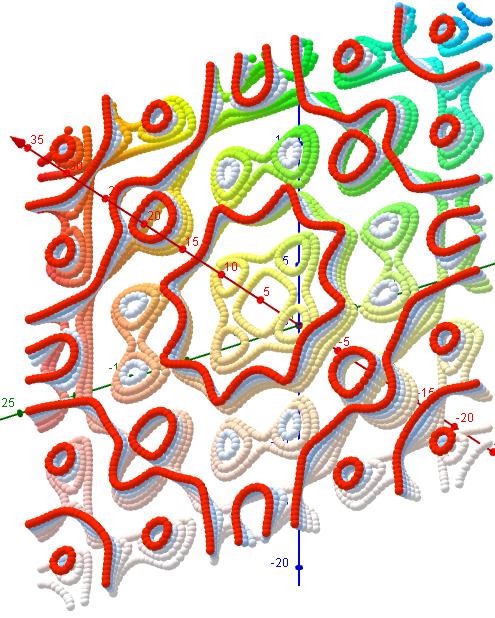 Chladni Figuren- 1 2 7, s=1, L=20   35-39