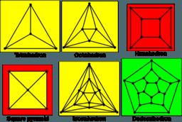 Schlegel diagram