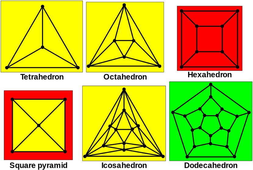 Examples of Schlegel diagrams