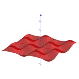 h(x,y)=sin(x)sin(y) - automatic grid