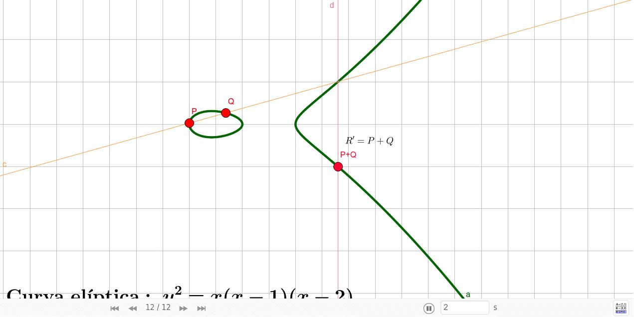 Suma de puntos en curva elíptica