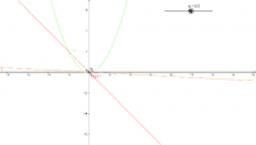 Función tangente a una función dada
