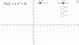 Potenzfunktionen (Wirkung der Parameter)