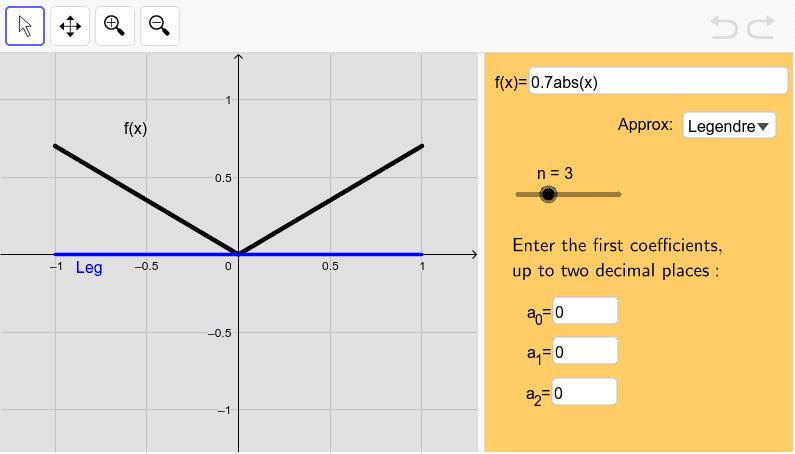 Approximation Zero
