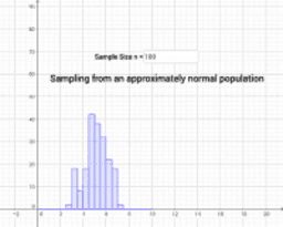 Sample from Normal Population