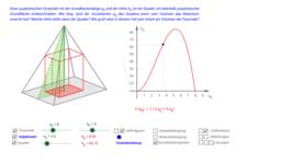 Extremwertaufgabe  --  Quader in einer Pyramide  --  Volumen