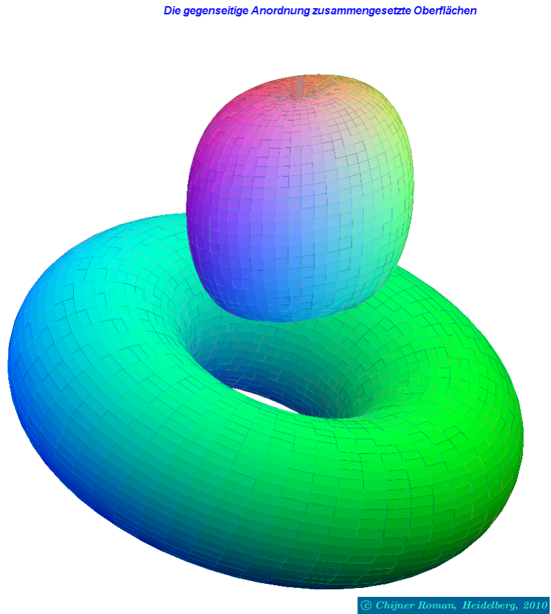 Tor+Apfel Surface