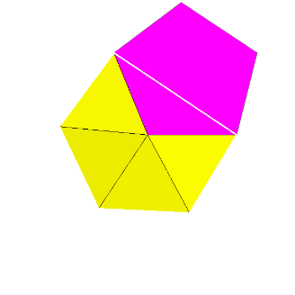 In elk hoekpunt van het veelvlak komen 4 gelijkzijdige driehoeken en 1 regelmatige vijfhoek samen.